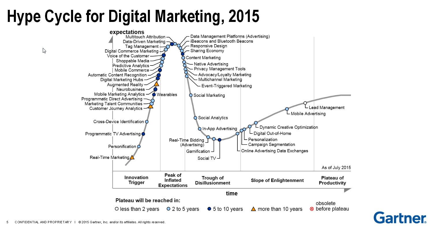 key marketing metrics farris pdf